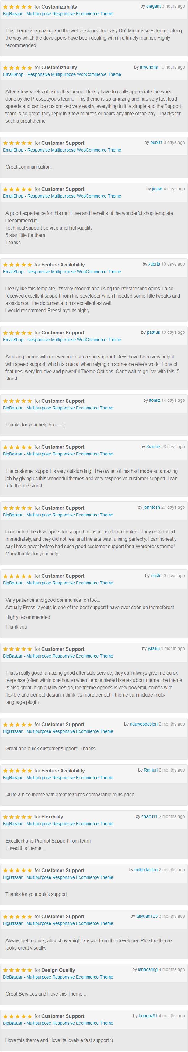 happy customer - EmallShop - Responsive WooCommerce WordPress Theme