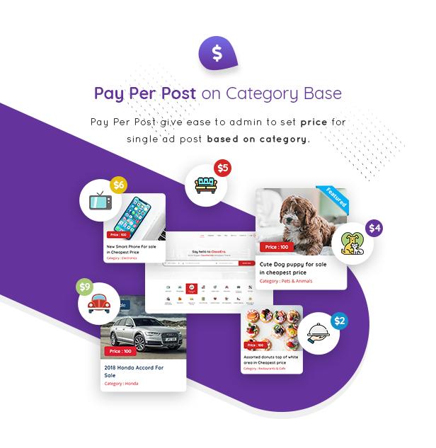 06 pay per post - Classiera – Classified Ads WordPress Theme