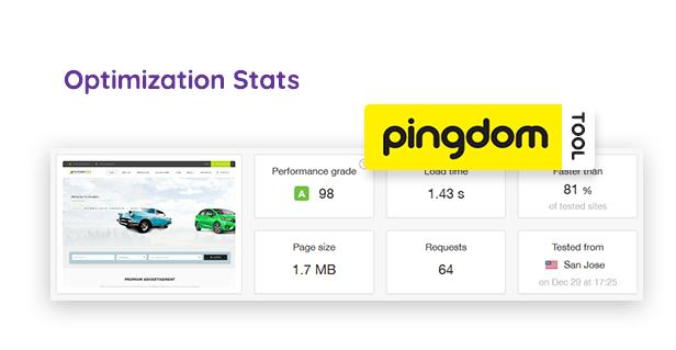17 pingdom - Classiera – Classified Ads WordPress Theme