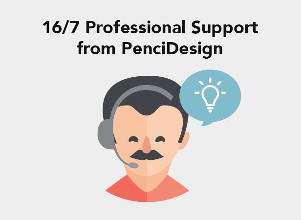 P28 Support - PenNews - Multi-Purpose AMP WordPress Theme