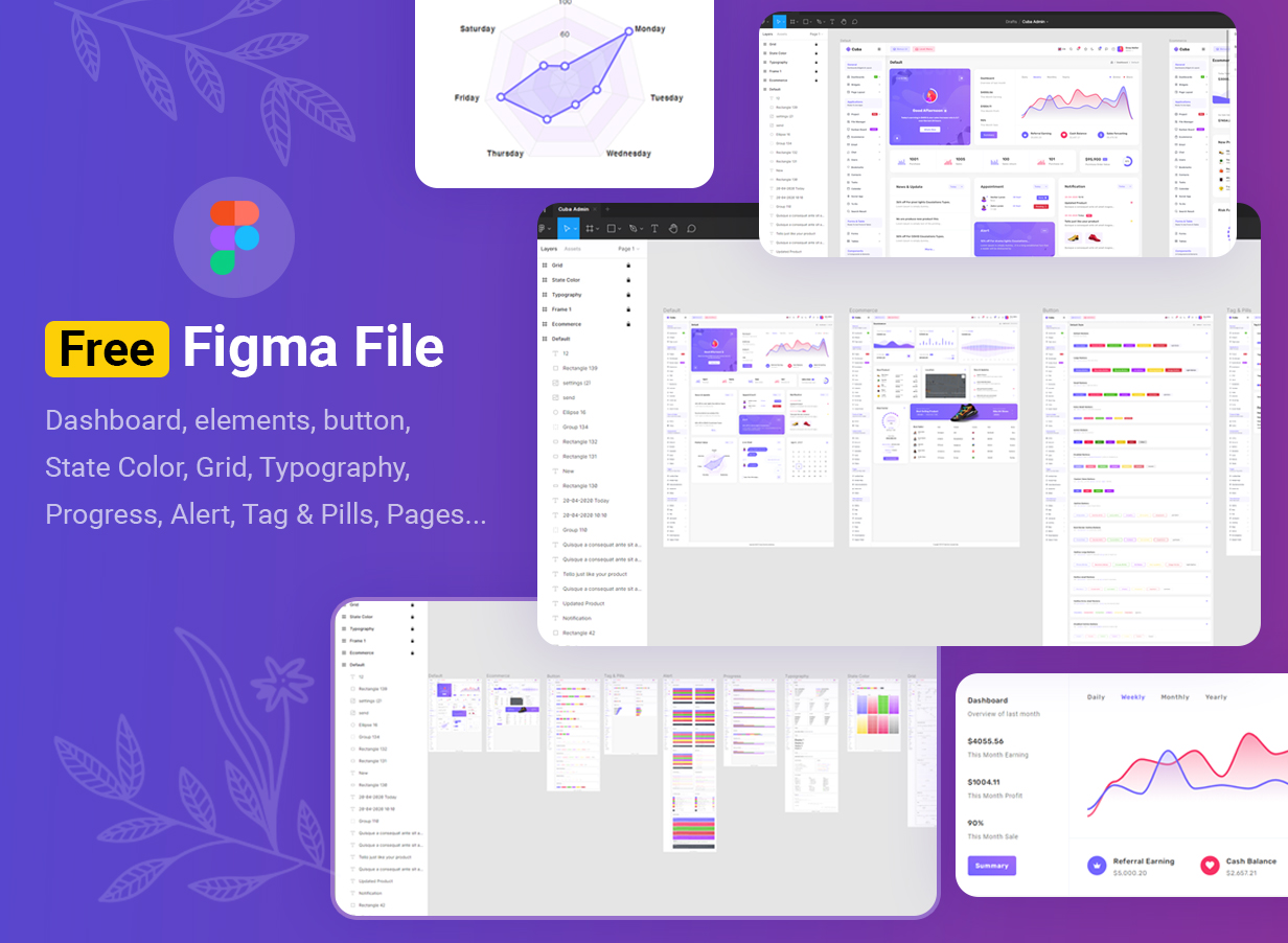 cuba - Cuba- Bootstrap 4 & 5 HTML, React, Angular 11, VueJS & Laravel Admin Dashboard Template