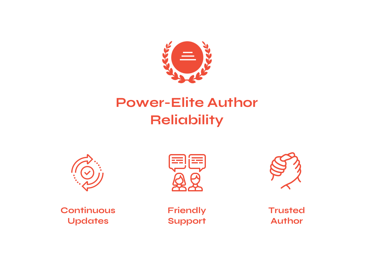 getbowtied envato power elite author - Merchandiser - eCommerce WordPress Theme for WooCommerce