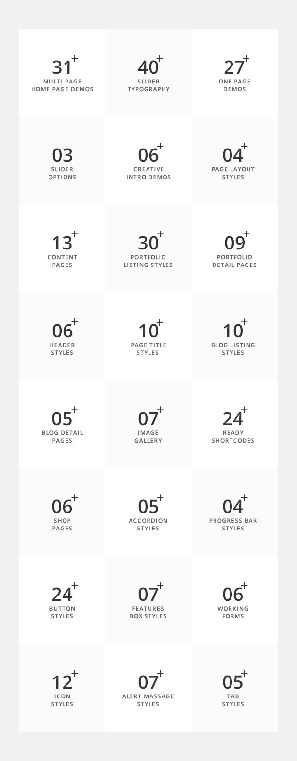 presentation5 - H-Code Multipurpose OnePage & Multi Page Template