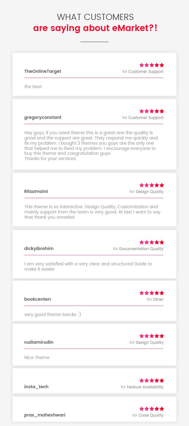 testimonial - eMarket - Multi Vendor MarketPlace Elementor WordPress Theme (34+ Homepages & 3 Mobile Layouts)