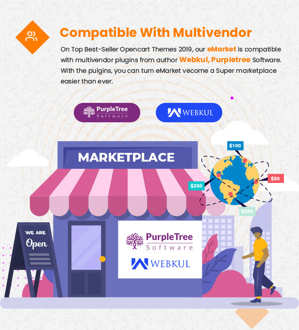 vendor1 - eMarket - Multi-purpose MarketPlace OpenCart 3 Theme (30+ Homepages & Mobile Layouts Included)