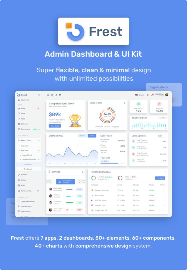 6o75GBd - Frest – Admin Dashboard UI Kit Sketch Template