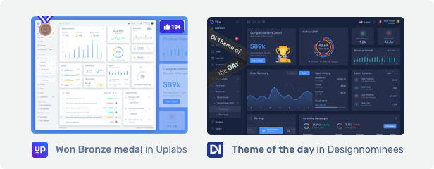 CYsN21s - Frest – Admin Dashboard UI Kit Sketch Template