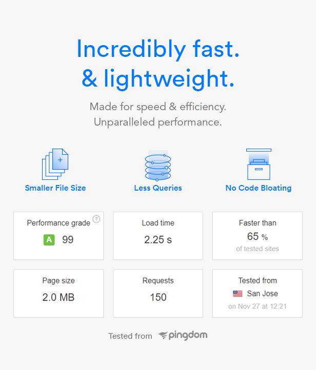 Speed - MagPlus - Blog, Magazine Elementor WordPress Theme