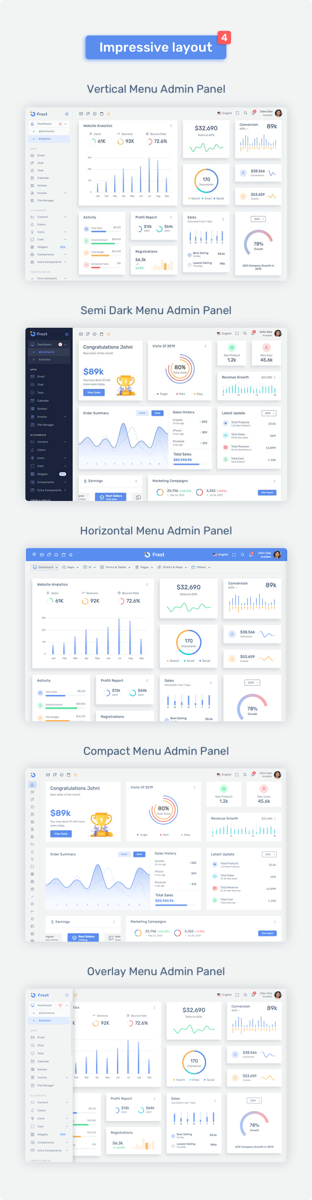 dkFi3VC - Frest – Admin Dashboard UI Kit Sketch Template