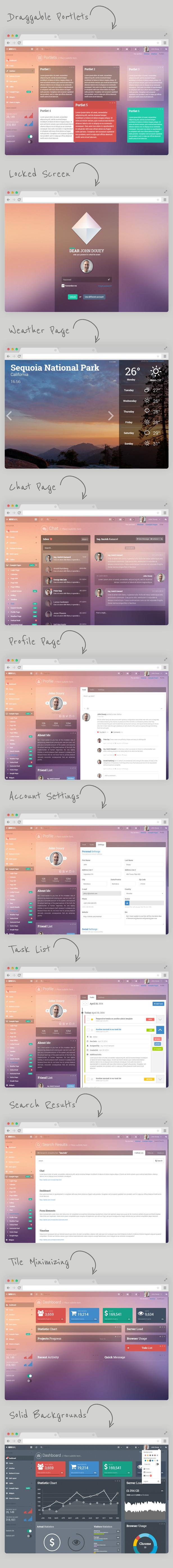 highlights new version - Minimal - Responsive Admin Template