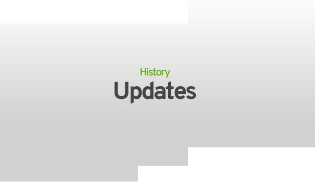 updates history - MediaCenter - Electronics Store WooCommerce Theme