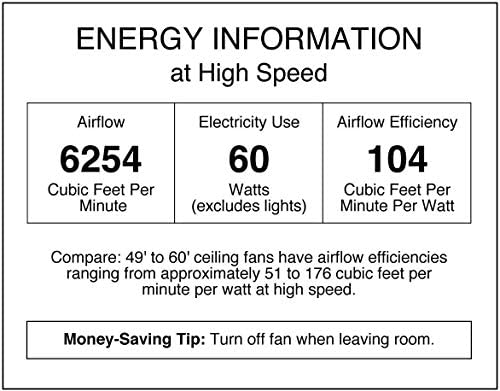 51ZESM6jXsL. AC  - Ciata Lighting Industrial 56 Inch Three Blade Indoor Ceiling Fan, with Steel Blades in White Finish - 2 Pack