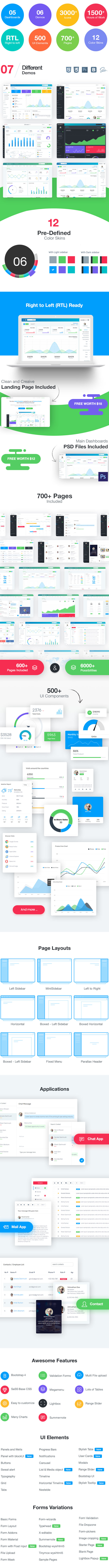 features monster tfsb - Monster - Most Complete Bootstrap 4 Admin Template