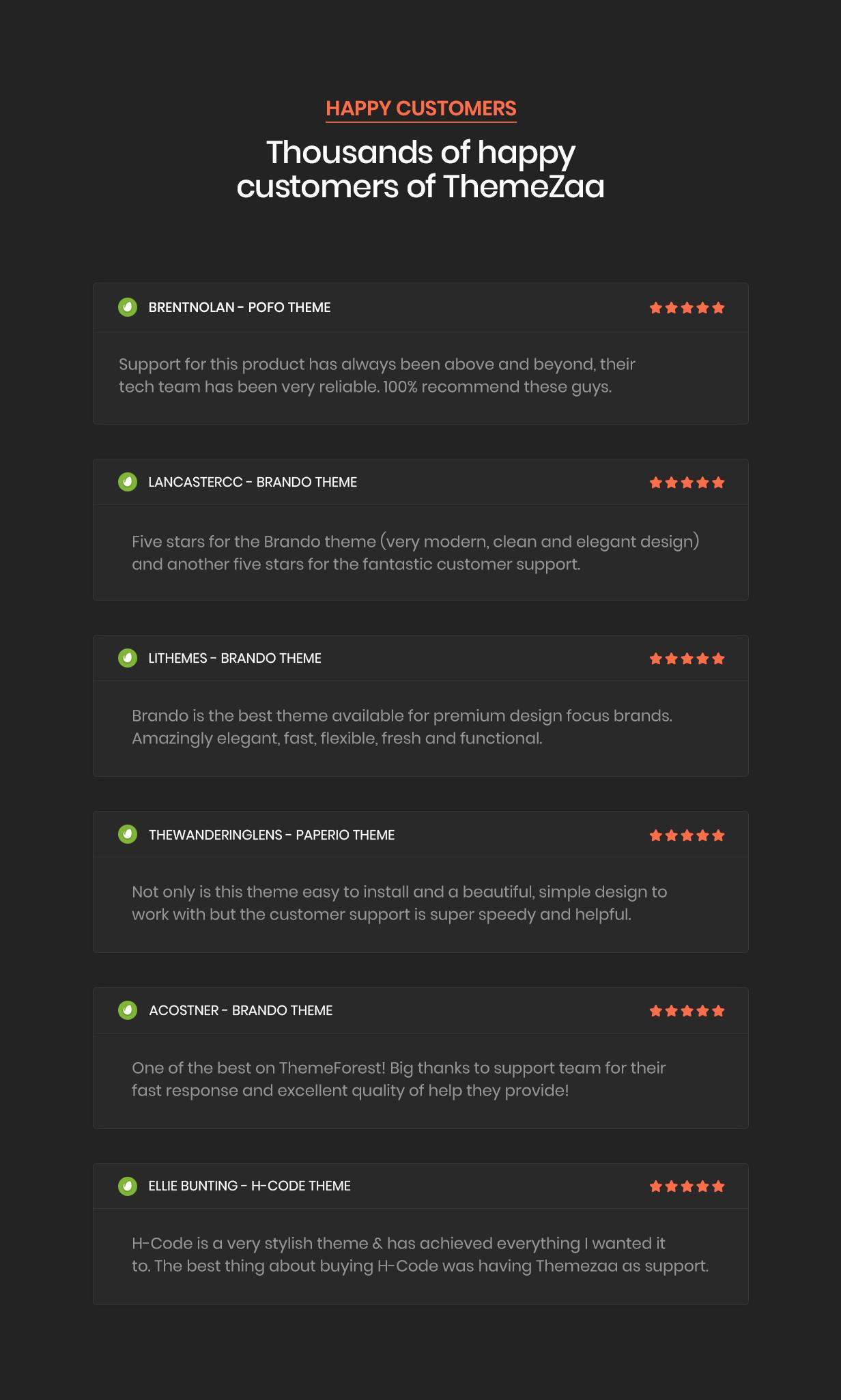 hongo theme themezaa customers - Hongo - Modern & Multipurpose WooCommerce WordPress Theme