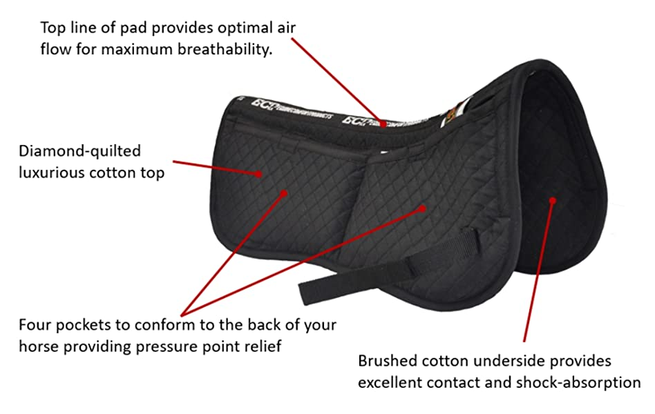 jrpeuQVBSziM. UX948 TTW   - ECP Equine Comfort Products Correction Half Saddle Pad