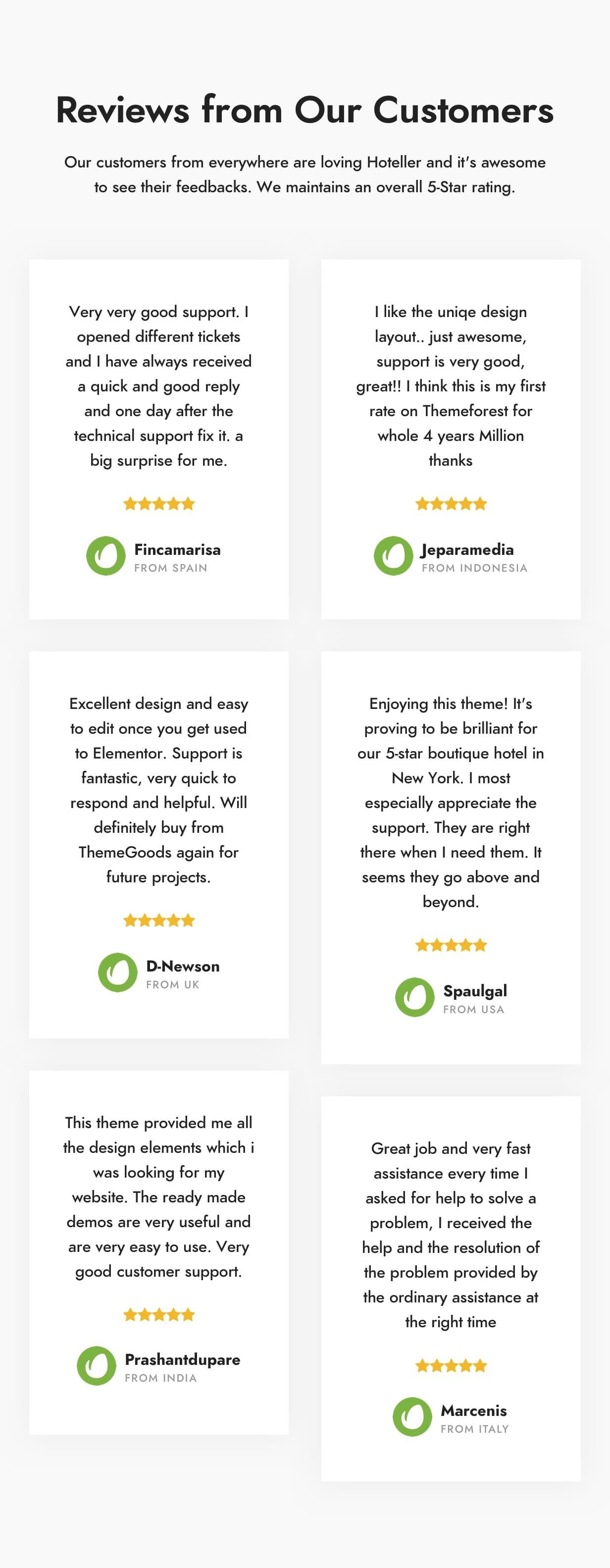 reviews2 - Hotel Booking WordPress