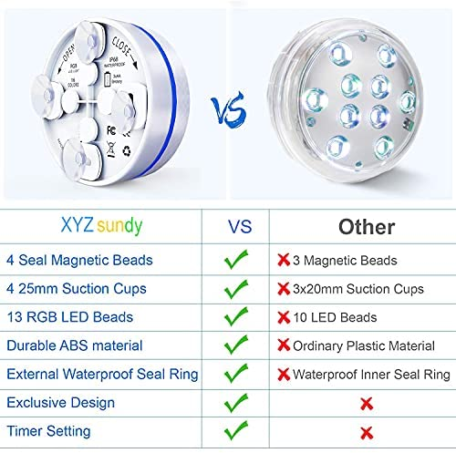 51Xe5KMNanS. AC  - XYZsundy RV Led Awning Party Light, Remote Control 16 Colors, Led Point Light for Camper Motorhome Including Magnet and Suction Cup, Better adsorbed on The Surface 2Pack.