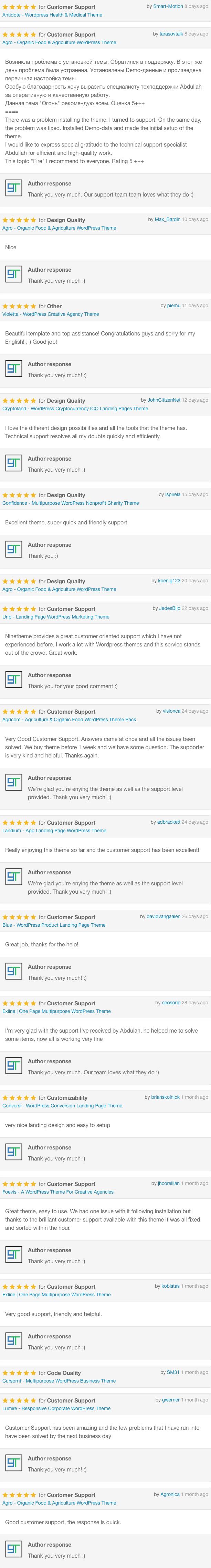customer reviews - Techland - Saas Startup Technology Marketing Agency WordPress Theme