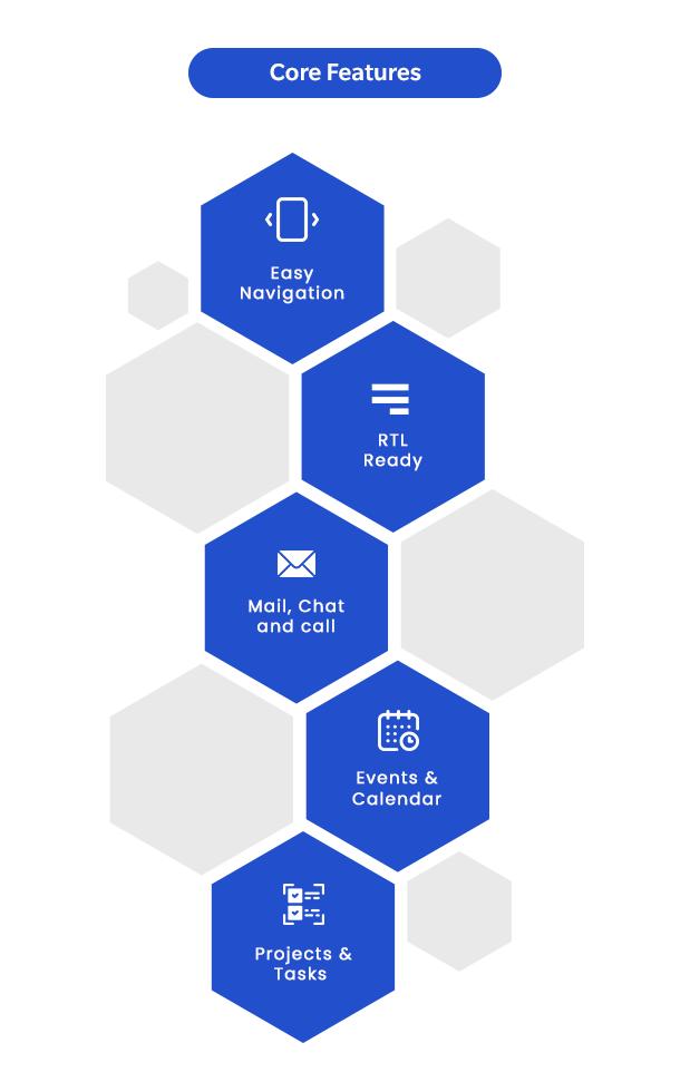 feature - Preadmin - Multipurpose Bootstrap Admin HTML Templates HR | CRM | Hospital | School | Crypto | Hotel