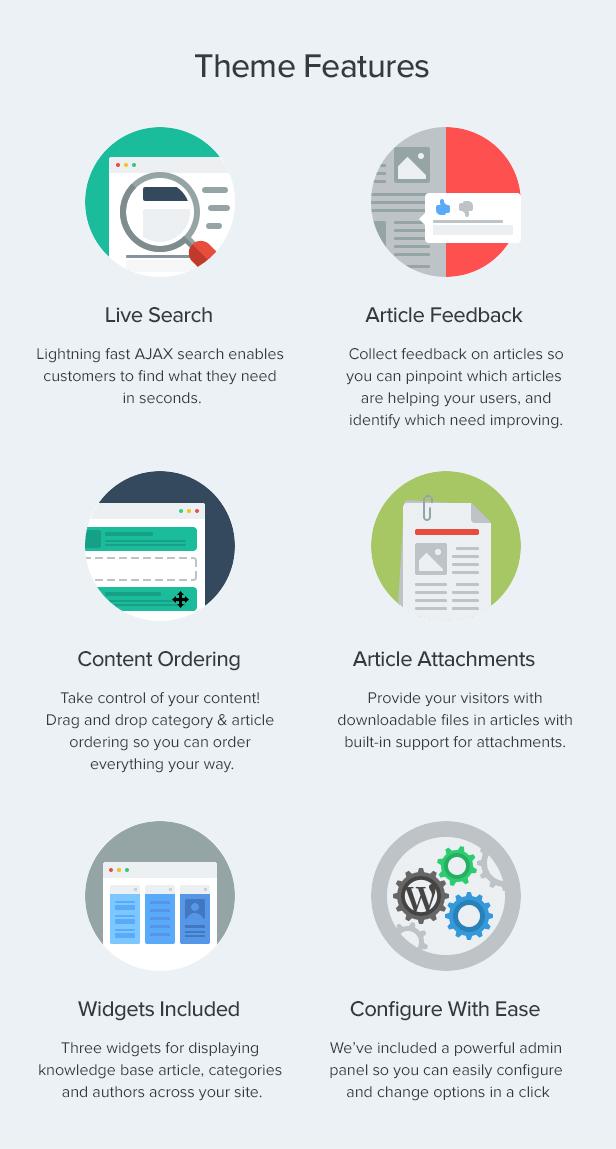 hg features - HelpGuru - A Self-Service Knowledge Base WordPress Theme