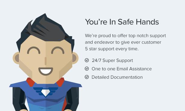 support block2 - HelpGuru - A Self-Service Knowledge Base WordPress Theme