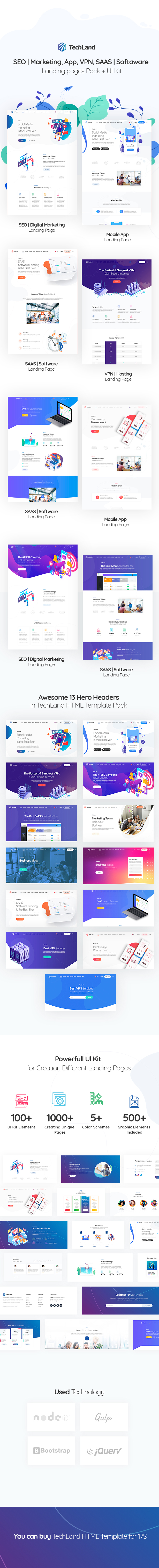techland preview page - TechLand - SEO Marketing, SAAS Software, App, VPN Landing pages + UI Kit HTML Template