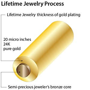 1b358579 77b1 4406 ac08 4c820739824b.  CR20,0,750,750 PT0 SX300 V1    - LIFETIME JEWELRY 5mm Rope Chain Necklace 24k Real Gold Plated for Men Women Teen