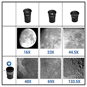 6ef70cba 242f 49b9 8e05 1da8b8a84a8c.  CR0,0,1500,1500 PT0 SX300 V1    - Telescope 80mm Large Aperture for Astronomy Beginners, Adults and Kids, 3 Rotatable Eyepieces Refractor Telescope 400mm/80mm Good Partner to View Moon Landscape and Planet, with Tripod, Phone Adapter