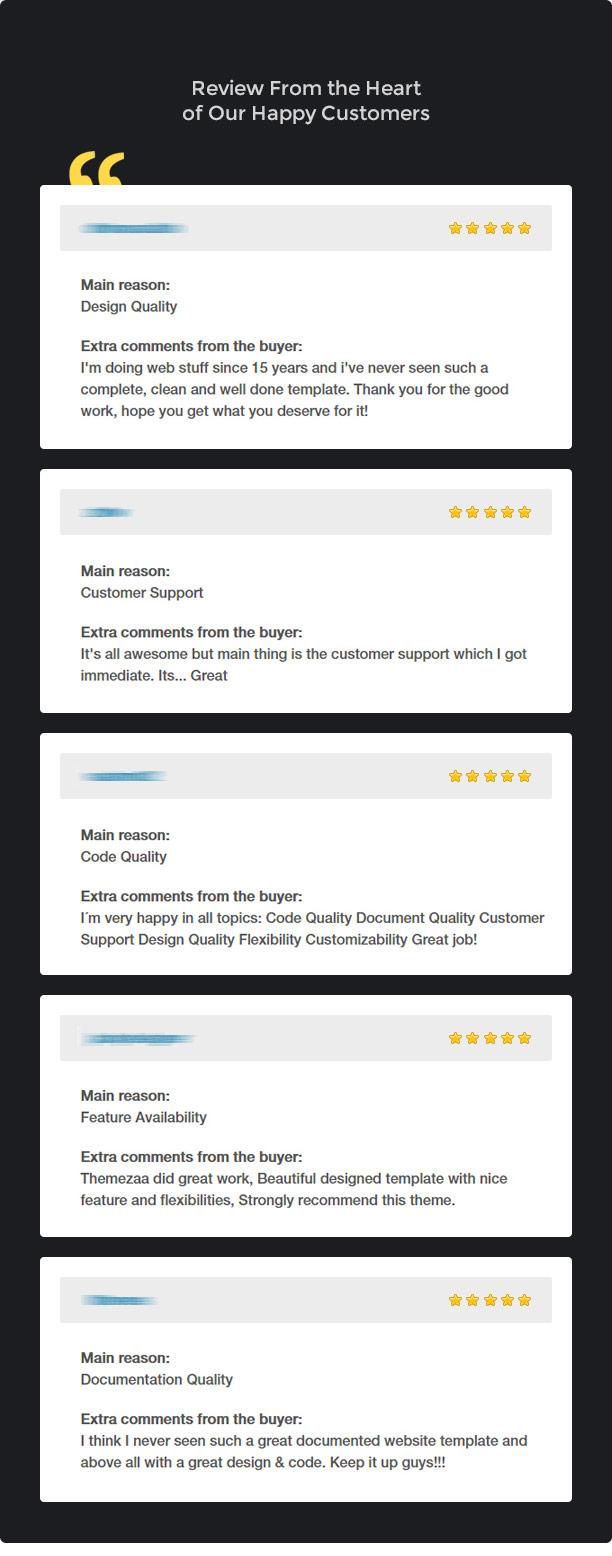 brando wp review customers new - Brando Responsive and Multipurpose OnePage WordPress Theme